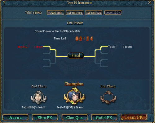 Team PK Tournament